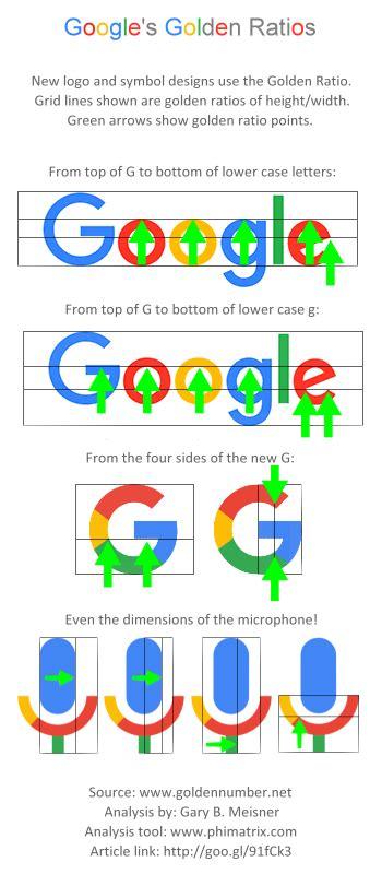 design google new logo new google logo design finds harmony in the golden ratio