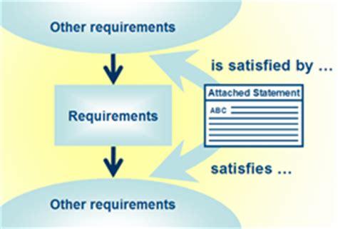 design rationale definition may 2007 design rationale