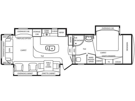 rv suites floor plan 2006 mobile suites 32tk3 review s opinions and ratings