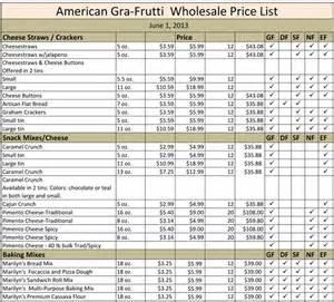 Wholesale Price List Template Wholesale Price List