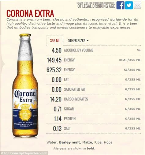 Calories In Light by Beers Including Stella Becks And Budweiser To