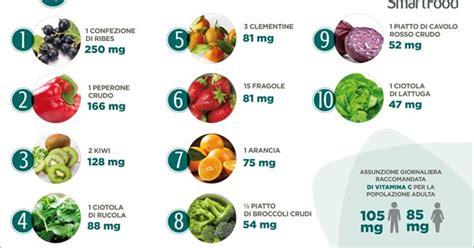 alimenti ricchi di vitamina c alimenti ricchi di vitamina c