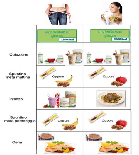 diabete mellito dieta alimentare diabete tipo 2 alimentazione