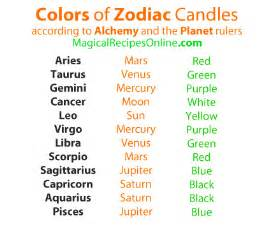 meaning of candle colors candle burning magic information the zodiac candles and