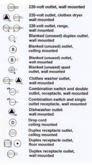 electrical symbols for use with blueprints for beginning home builders