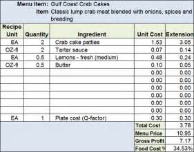 menu costing template format of restaurant bill for food in excel excel template