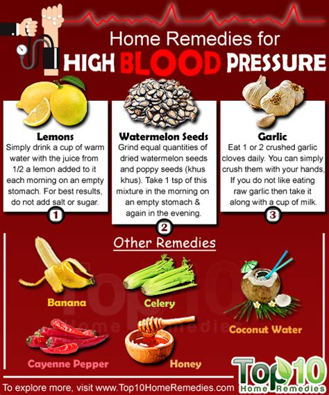 home remedies for high blood pressure top 10 home remedies