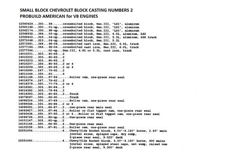 chevrolet small block block  head casting numbers ci