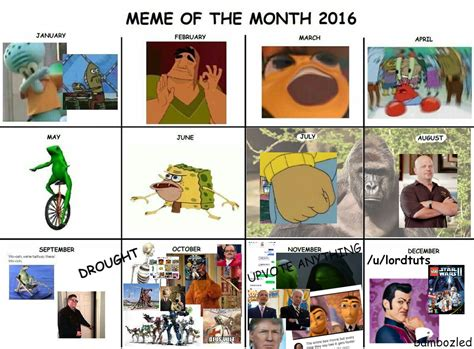 Calendar Meme How Accurate Is This 2016 Meme Calendar Has Inflation