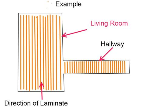 which way to lay laminate installing laminate flooring where to start