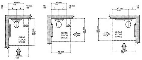 Minimum Size Of Water Closet by 2007 Florida Building Code Building Residential Existing Building Plumbing Mechanical Fuel