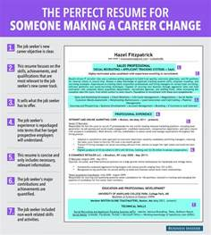 Resume Summary Exles Career Change Ideal Resume For Someone A Career Change Business Insider