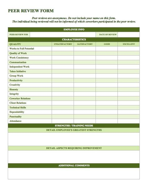 Performance Review Template Doliquid Employee Review Form Template Free