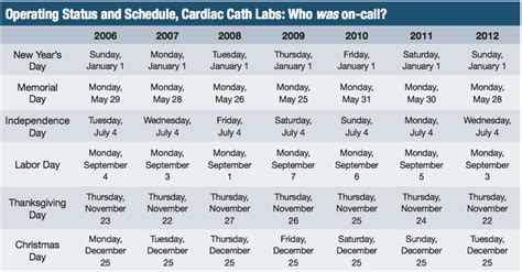 On Call Rotation Calendar