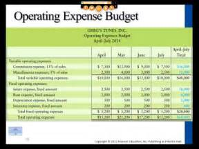 accounting budget template intro to managerial accounting master budget and
