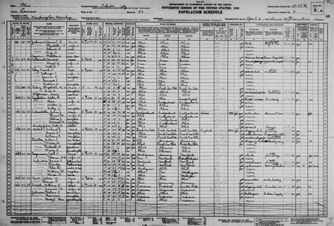 Lucas County Ohio Birth Records Genealogy Data Page 198 Notes Pages
