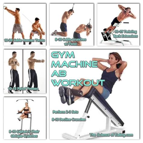 what is the best exercise machine for abs