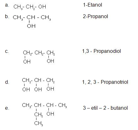 cadenas ramificadas de alcoholes derivados halogenados monografias