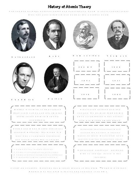 History Of The Atom Worksheet Answers by Best 25 Atomic Theory Ideas On Structure Of