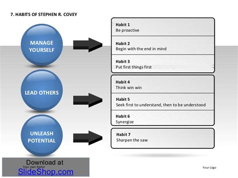 Resume 7 Habits by Covey Planner Template Search Results For Quot Covey Weekly