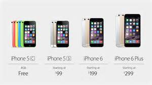 Image result for iphone 6 plus cena