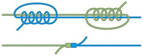 skill school fishing knots angling direct