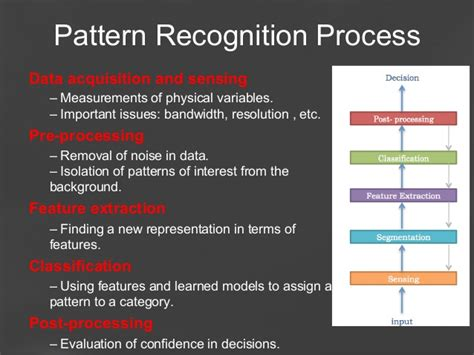 pattern classification in artificial intelligence artificial intelligence and iot