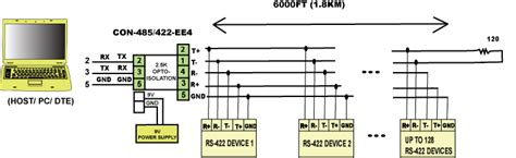 rs485 to rj45 wiring diagram 28 wiring diagram images