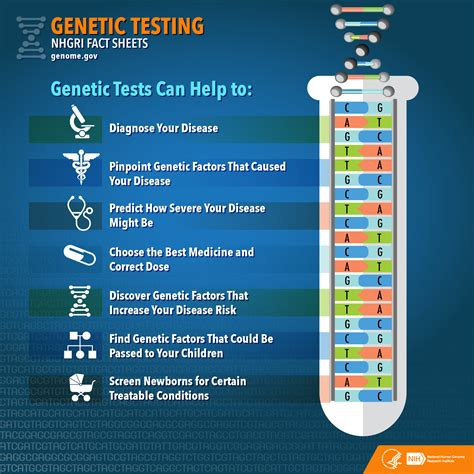 genoma test genetic screening services anti aging regenerative