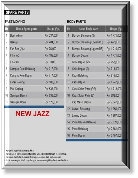 Sparepart Honda Legenda harga sparepart new jazz 2014