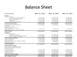 Financial Statement Toyota Toyota 3