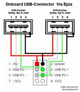 5 pin usb to rca wiring diagram 5 wiring diagram