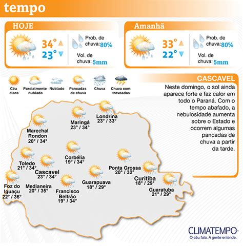 hsr layout weather now climatempo weather forecast on student show