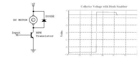 electrical diode don t starve flyback diode motor 28 images why don t relays incorporate flyback diodes electrical