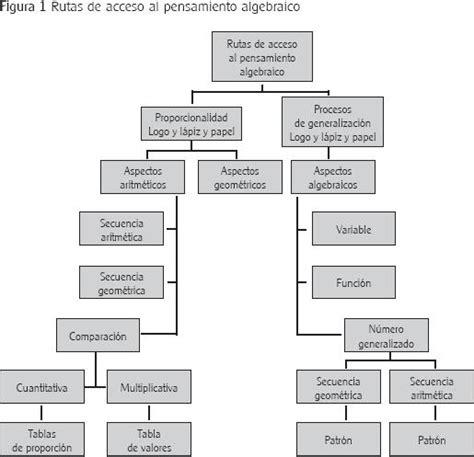 planeaciones rosa elena curiel 2016 bloque v planeaciones rosa elena curiel 2016 bloque 5 download pdf