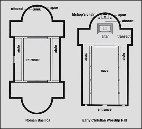 Roman Basilica Floor Plan | small church plans and designs joy studio design gallery