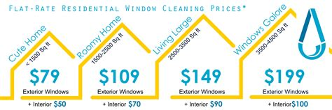 drapery cleaning costs residential window cleaning worry free 918 527 1390