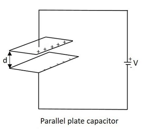 capacitance of parallel plate capacitor depends on basic electronics guide