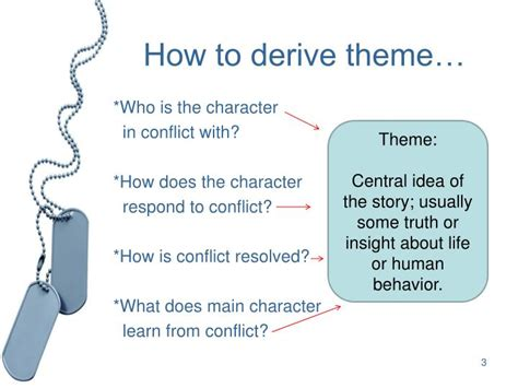 themes the sniper story ppt possible themes for the sniper powerpoint