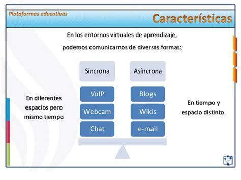 caracteristicas de imagenes virtuales y reales plataformas educativas caracter 237 sticas y ejemplos