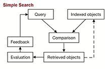 Wis Simple Search Multimodal Search