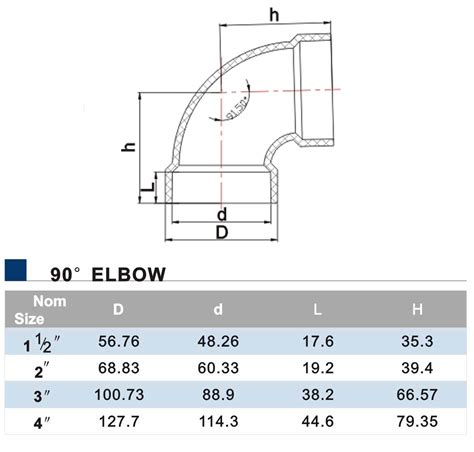 pvc dwv fittings pipe fittings plastic fittings