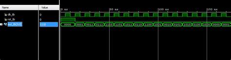 test bench waveform vlsicoding design 4 bit linear feedback shift register lfsr using verilog coding and