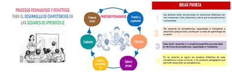 procesos didacticos rutas 2016 procesos pedag 243 gicos de la sesi 243 n de aprendizaje 2016