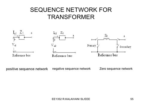 transformer impedance meaning transformer impedance definition 28 images single line diagram of power system definition