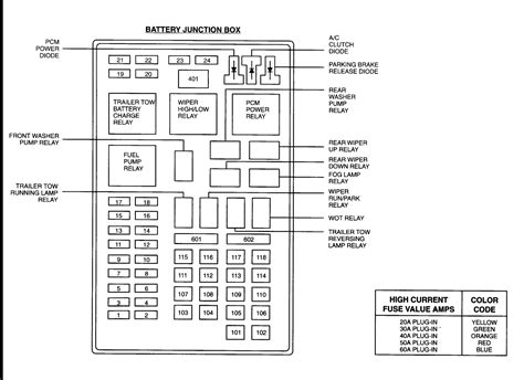 fuse diagram    lincoln navigator