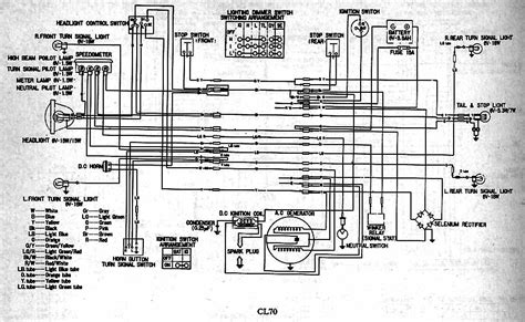 extraordinary 1972 honda cl70 wiring diagram photos best