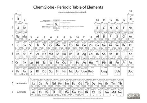 printable periodic table doc 29 free printable periodic tables free template downloads