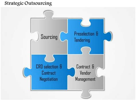 strategic outsourcing powerpoint   template powerpoint