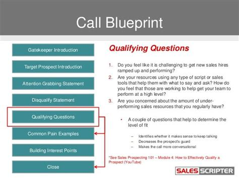sales call script template google search marketing